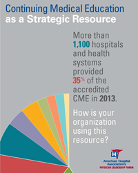 Continuing Medical Education as a Strategic Resource